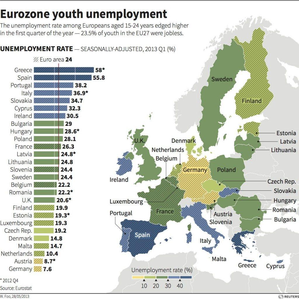 unemployment-1024x1024