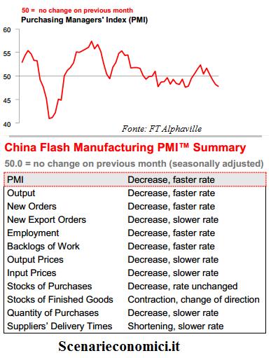 China-flash-PMI-July-2013-HSBC