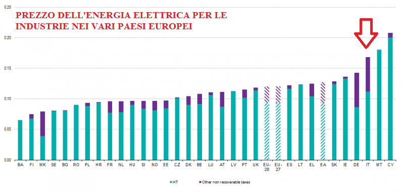 Electricity_prices_for_industrial_consumers_2013s1