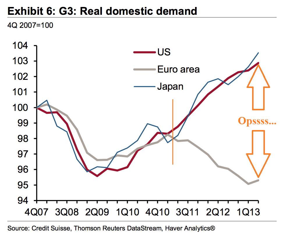 domestic_demand - Copy