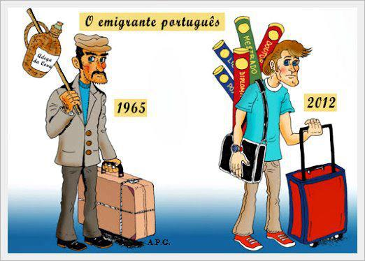 emigração portuguesa