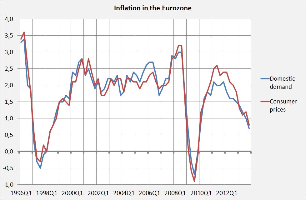 inflatie4
