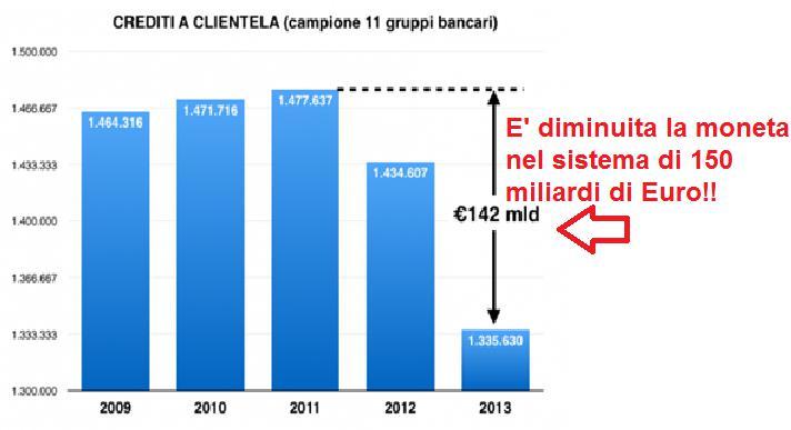 Il bluff di Renzi