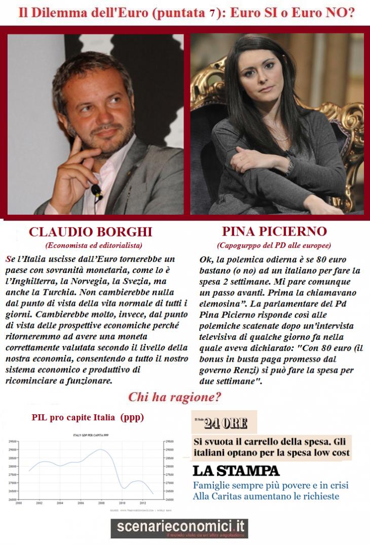 Il Dilemma dell'Euro (puntata 7): Borghi versus Picierno