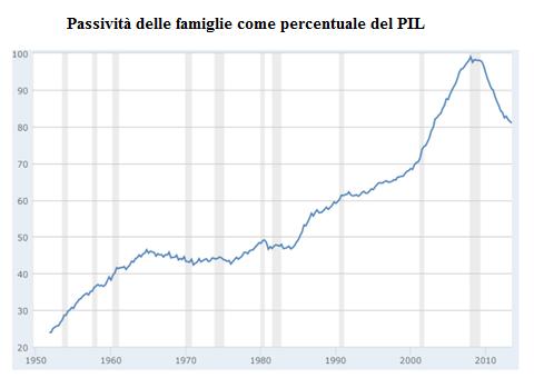 Grafico Krugman SE II