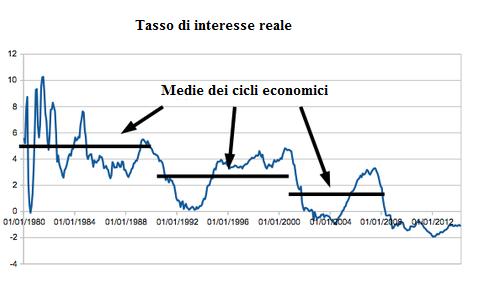 Grafico Krugman SE