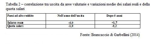 brancaccio-garbellini-2