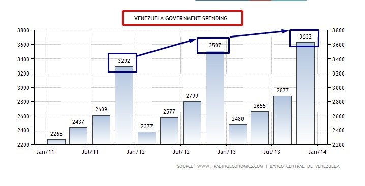 6_GOVERMENT SPENDING