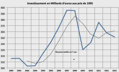 Disoccupazione_e_rabbia_grafico_2