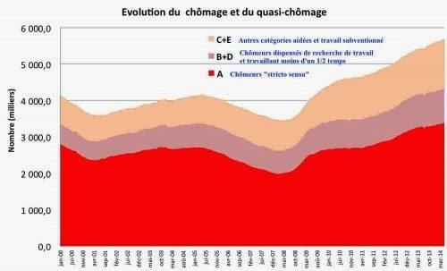 Disoccupazione_e_rabbia_grafico_3