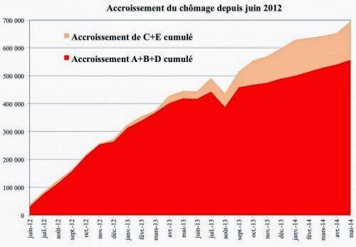 Disoccupazione_e_rabbia_grafico_4