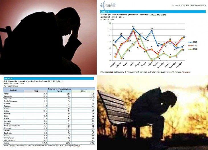 Esclusivo Studio – Boom dei SUICIDI PER CRISI ECONOMICA (di Nicola Ferrigni)