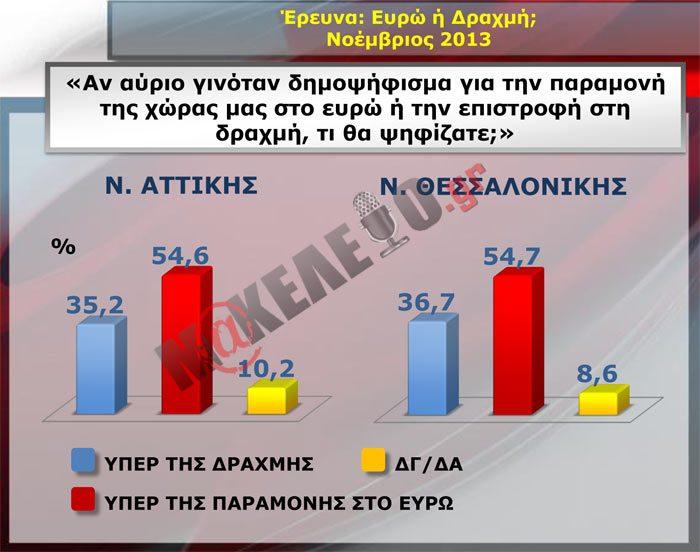 euro-grecia 2