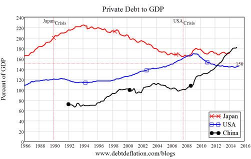 china japan usa debt