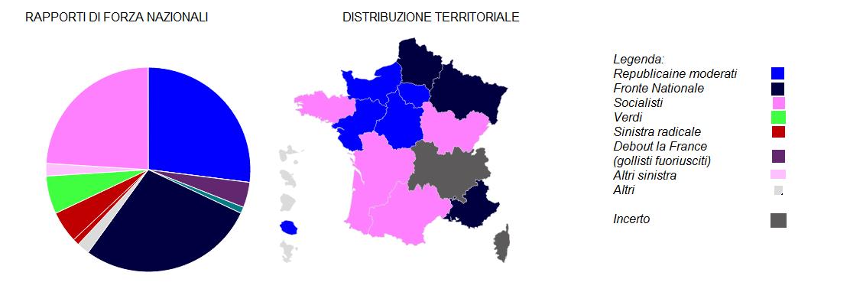francia regionali dicembre