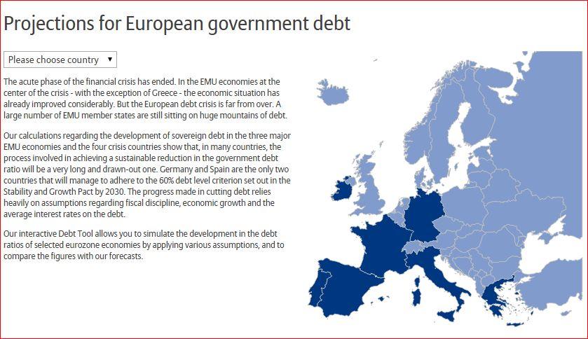 Debt tool