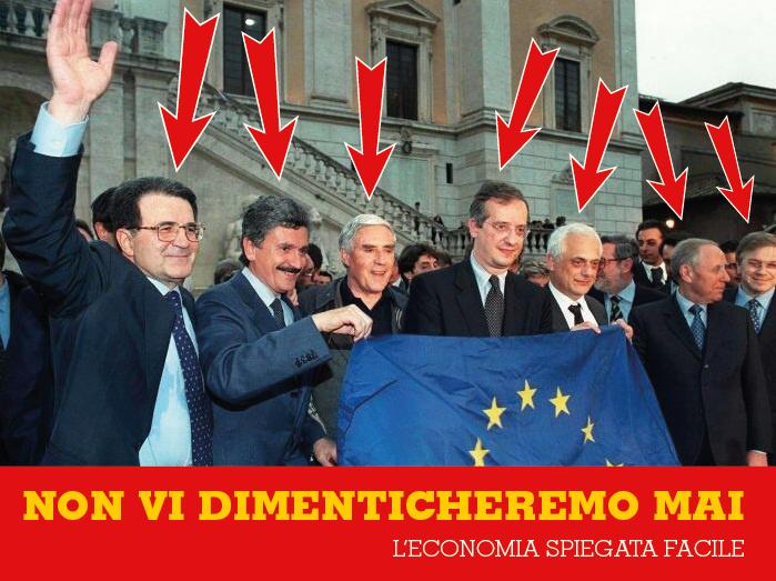 Il dissesto del sistema bancario italiano poteva essere evitato? Come? Rispondono 12 esperti: Galloni, Borghi, Rinaldi, Mosler, Cattaneo, Saba, ecc.