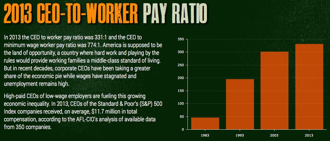 Salari USA 4