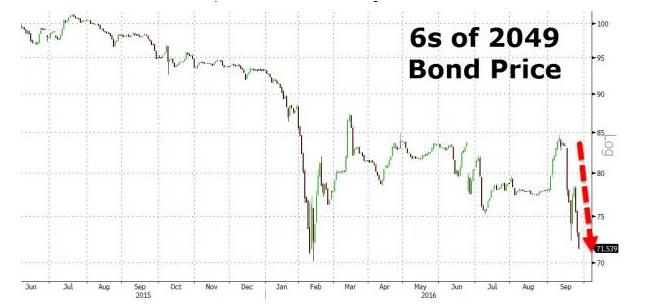 db-bond-6-y