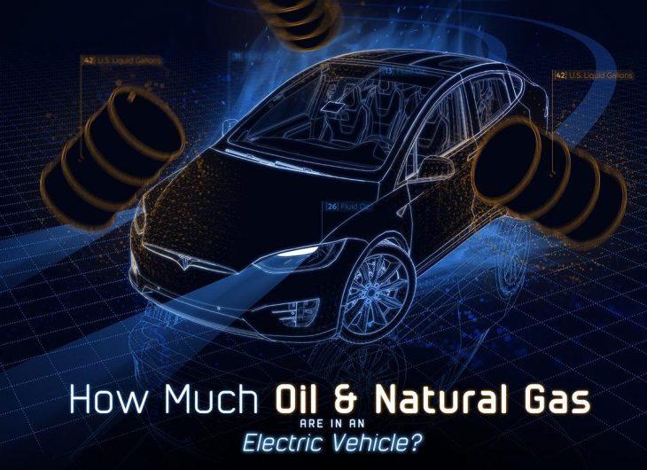 Quanto Petrolio c'è in un'auto elettrica?