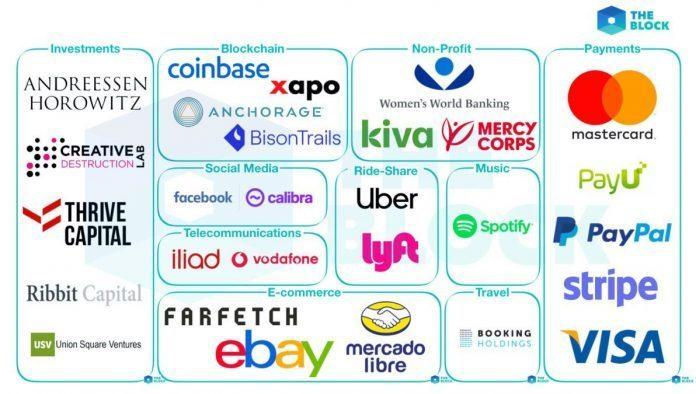 commercio di bitcoin libbra