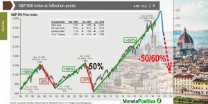 Mercati Bolle_Firenze Crollo Rinascimento