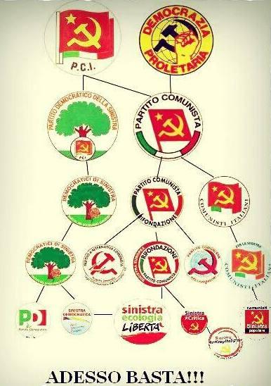 Come il centro-sinistra ha governato il Paese senza mai avere i voti del popolo. Ecco tutti i dati degli ultimi 25 anni (di Giuseppe PALMA)