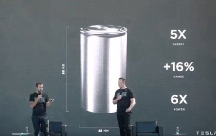 Musk perde il suo fascino: Tesla «Battery Day» è un flop