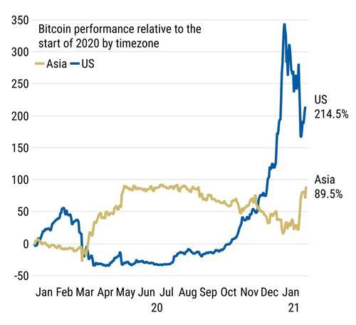 la cina per consentire il commercio di bitcoin miglior piattaforma di trading btc