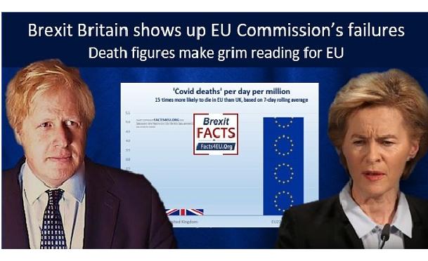 Il tasso di mortalità nella UE è 15 volte quello del Regno Unito. I successi della Commissione Europea