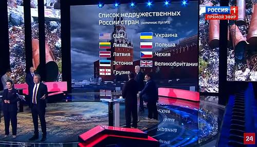 """La Russia sta preparando una lista di """"Paesi non amici"""" . per ora ce ne sono una decina"""