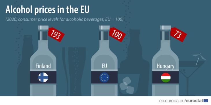 Chi paga di più, o di meno, una bevuta nella UE?